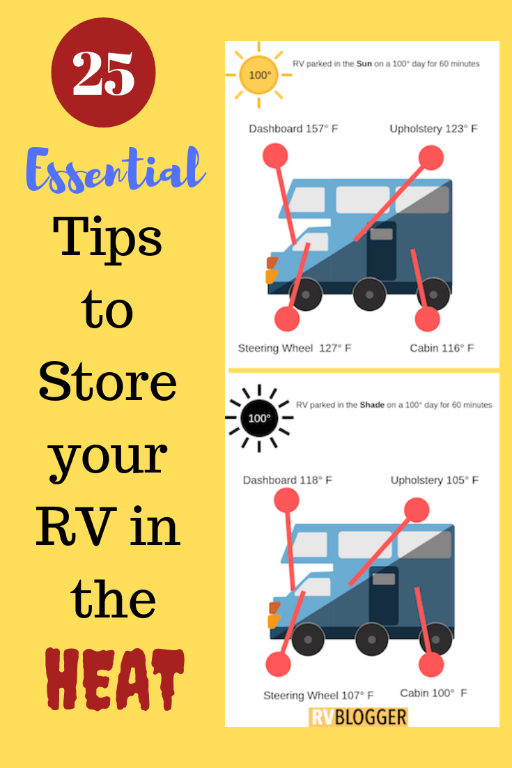 25 Essential Tips to Store Your RV in the Heat